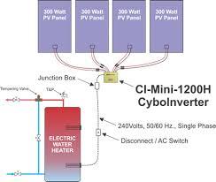 solar pv water heating general
