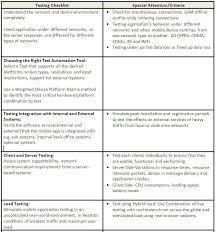 hp u0027s quick test professional qtp practise examples materials