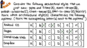 architectural styles quiz solution georgia tech software