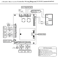 tcp ip network entry access control board panel controller for 2