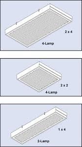 Clean Room Light Fixtures Cleanroom T Grid Light Fixtures T Grid Clean Rooms International
