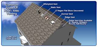 attic ventilation turbine attic ventilation helps lower your energy bills holden energy