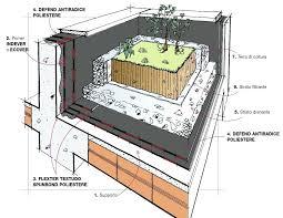 come realizzare un giardino pensile giardino pensile dettaglio stratigrafia impermeabilizzazione di