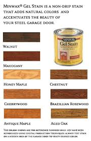 how to use minwax gel stain on kitchen cabinets painting pro tips seaside painting ri