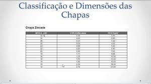 Super Curso de Chapas Metálicas Básico (2 de 24) - YouTube &LS92