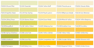 colors yellow duron paints duron paint colors duron wall coverings house