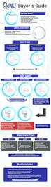 Kohler French Curve Toilet Seat Muslim Toilet Shower Brondell Swash 1000 Bidet Seat Oversized