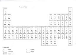 periodic table pdf black and white periodic table to colour by dave gar teaching resources tes
