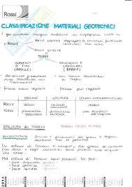 geotecnica dispense seconda parte appunti di geotecnica