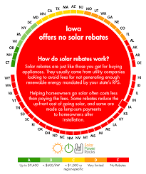 Iowa how fast does electricity travel images Iowa solar power for your house rebates tax credits savings png
