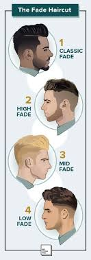 mid fade haircut fade haircuts guide to this classic haircut for men