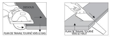comment couper plan de travail cuisine fabriquer un plan de travail idcoop
