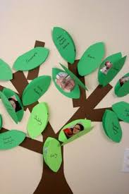 Thankful Tree Craft For Kids - toddler thankfulness tree the activity mom manualidades
