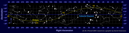Path Of Light Through The Eye The Eye Planets In The Night Sky And How To Identify Them