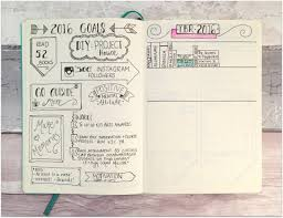homemade planner templates the must have pages you need in your bullet journal bullet my definition of a bullet journal is basically a homemade planner for the