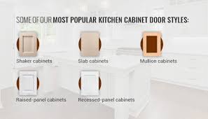pictures of kitchen cabinet door styles how to choose kitchen cabinets cabinet doors n more
