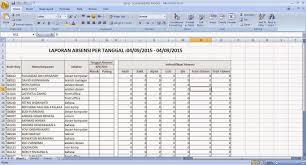 format rekap absensi pegawai aplikasi absensi karyawan pusat software indonesia