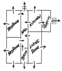 home fire escape planning ministry of community safety and