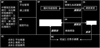 cgi si e social cgi si鑒e social 100 images 跳 jp 日本語短縮urlサービス 電子