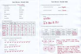 Isotope Periodic Table Heavenly Abundance Of Isotopes Name Chem Worksheet 4 3 What Is An