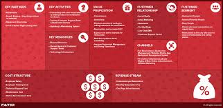 open table reservation system must have features for your online restaurant reservation website