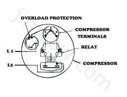 pleasing images of refrigerator compressor relay refrigerator