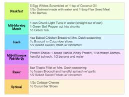 cheap clean eating meal plan fitness pinterest clean eating