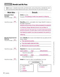 The Mcgraw Hill Companies Worksheet Answers History Mcgraw Hill Worksheets Science Mediafoxstudio Com