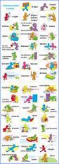 Schlafzimmer Englisch Vokabeln Die Besten 25 Ob Englisch Ideen Auf Pinterest Hallo Auf