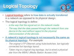 logical layout of network data communications and networking ppt video online download