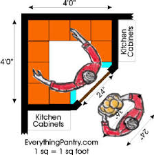 Kitchen Cabinets Corner Pantry Cool Pantry Plans Organization Tips Ideas For Your Dream Kitchen