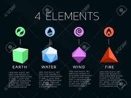 nature 4 elements logo and sign water earth