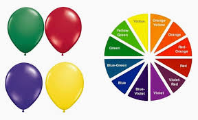 the very best balloon blog part 1 beginners guide to the elements