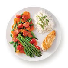 assiette de cuisine le secret d une assiette bien équilibrée nutrition cuisine et