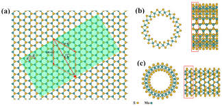 Armchair Zigzag Theoretical Prediction Of Electronic Structure And Carrier