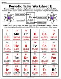 Fe On The Periodic Table Worksheet Periodic Table Worksheet 1 By Travis Terry Tpt
