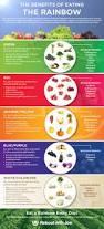 best 25 fruits and vegetables ideas on pinterest vegetable