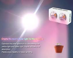 Full Spectrum Led Grow Lights A New Design Of Led Grow Light Cob Full Spectrum Led Grow Light