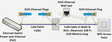 ethernet jack wiring diagram gandul 45 77 79 119
