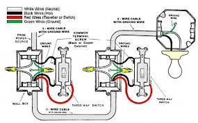 i am trying to wire two three way switches along side a single