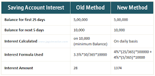 how does hdfc calculate interest rates on savings account