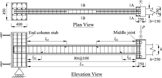 structural behavior of rc beam column subassemblages under a