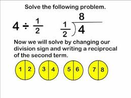 fractions divide a whole number by a fraction - Dividing A Whole Number By A Fraction