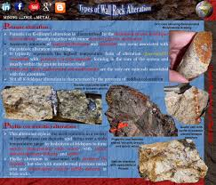 Types Of Rocks Types Of Wall Rock Alteration Mining Geology