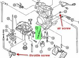yamaha yz 450 f power supply wiring diagram questions u0026 answers