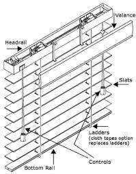 Vertical Blind Head Rail Diagram Of A Window Treatment At Blindsgalore