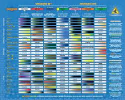 color test testing kit instructions dancesafe