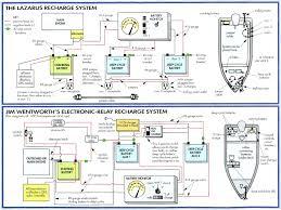 dual marine battery wiring diagram fresh wiring diagram dual battery