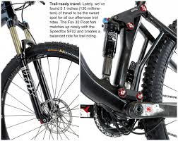 bike test bmc speedfox sf02 29