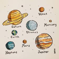gallery for u003e planets drawing liked on polyvore